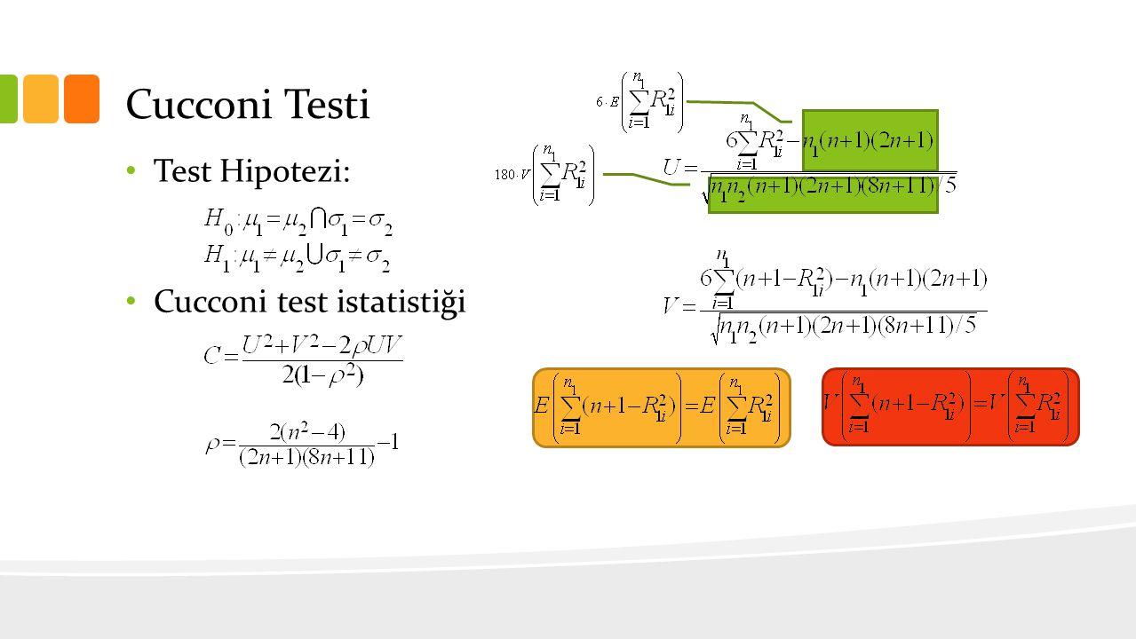 Cucconi Testi Test Hipotezi: Cucconi test istatistiği