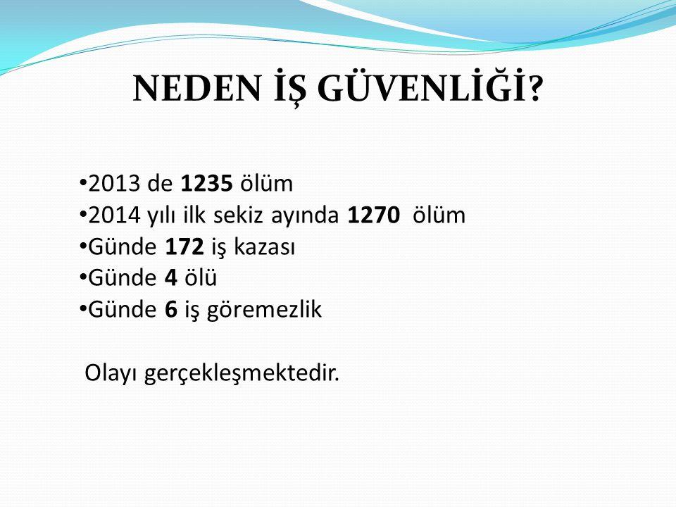 NEDEN İŞ GÜVENLİĞİ 2013 de 1235 ölüm