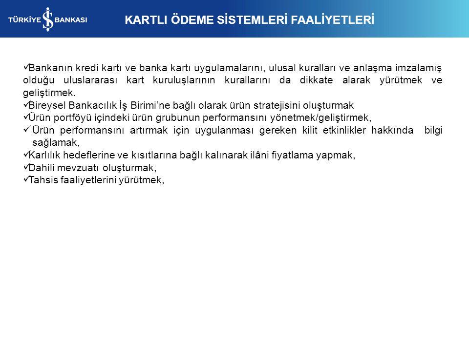 KARTLI ÖDEME SİSTEMLERİ FAALİYETLERİ