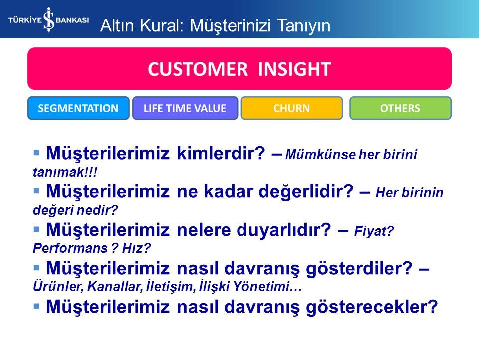 Altın Kural: Müşterinizi Tanıyın