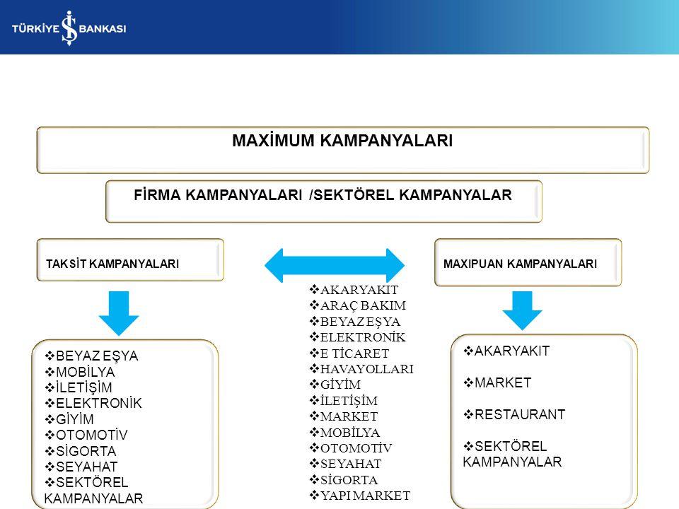 FİRMA KAMPANYALARI /SEKTÖREL KAMPANYALAR