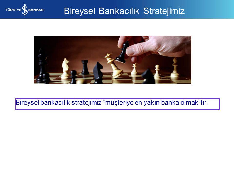 Bireysel Bankacılık Stratejimiz