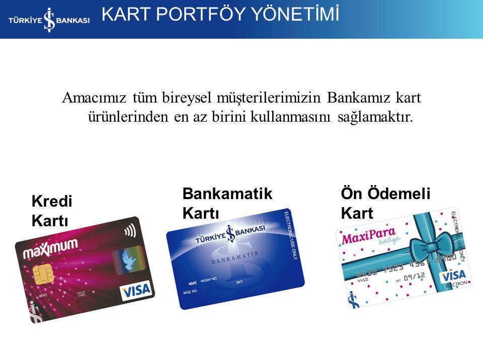 KART PORTFÖY YÖNETİMİ Amacımız tüm bireysel müşterilerimizin Bankamız kart ürünlerinden en az birini kullanmasını sağlamaktır.