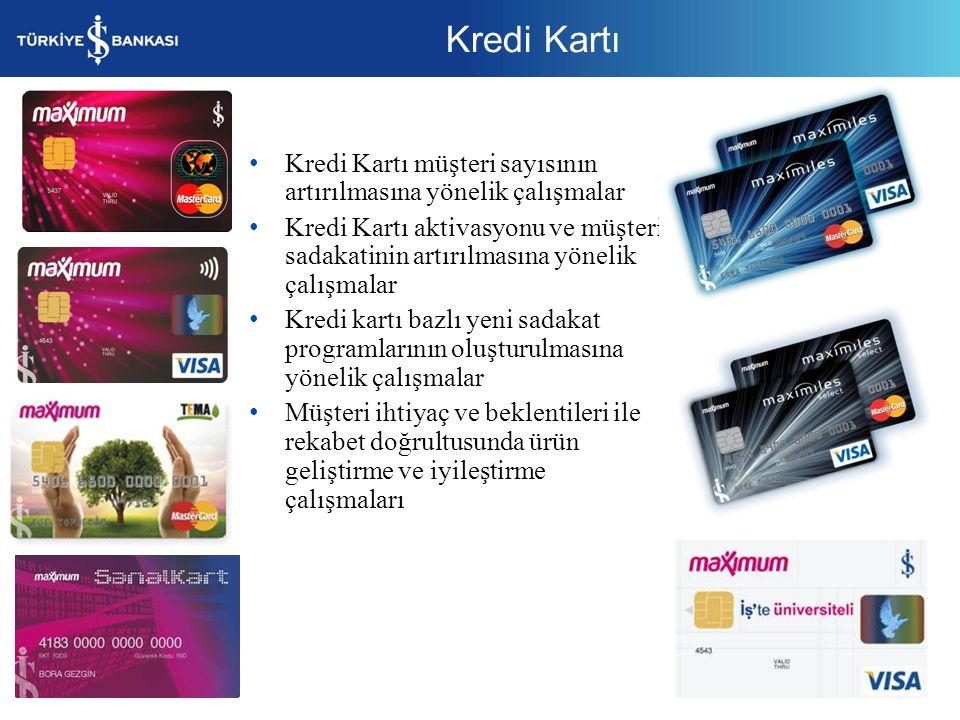 Kredi Kartı Kredi Kartı müşteri sayısının artırılmasına yönelik çalışmalar.