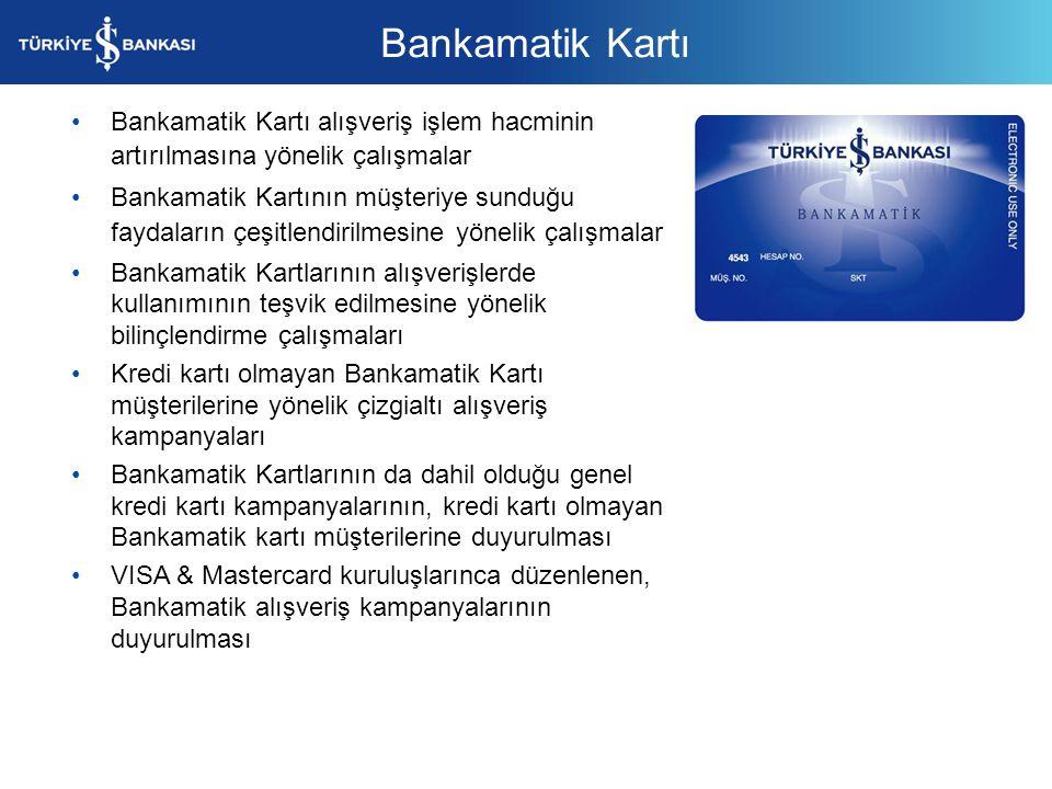 Bankamatik Kartı Bankamatik Kartı alışveriş işlem hacminin artırılmasına yönelik çalışmalar.
