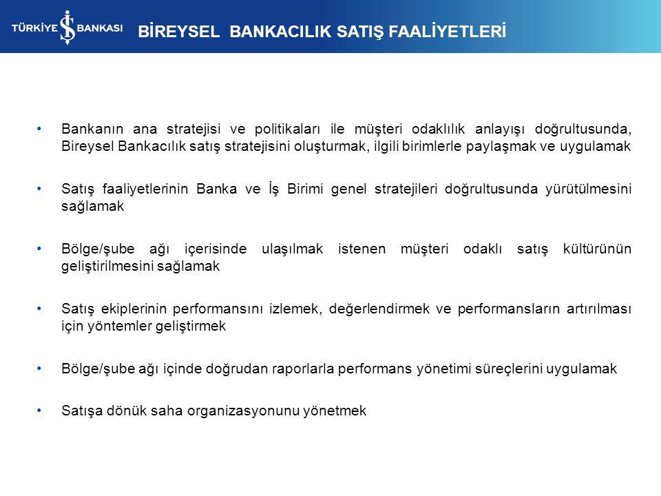 BİREYSEL BANKACILIK SATIŞ FAALİYETLERİ