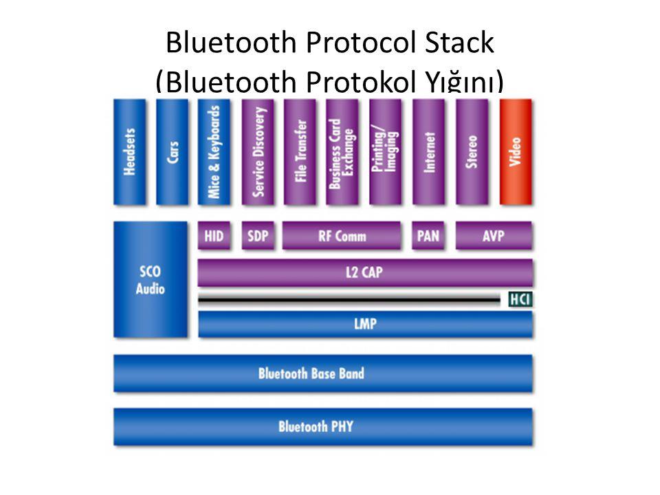 Bluetooth Protocol Stack (Bluetooth Protokol Yığını)