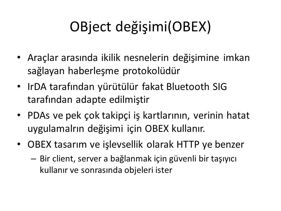 OBject değişimi(OBEX)