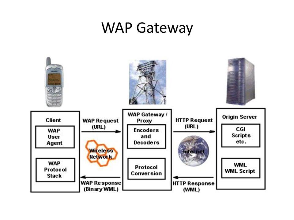 WAP Gateway