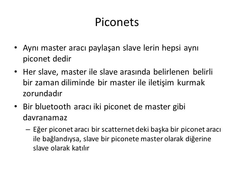 Piconets Aynı master aracı paylaşan slave lerin hepsi aynı piconet dedir.