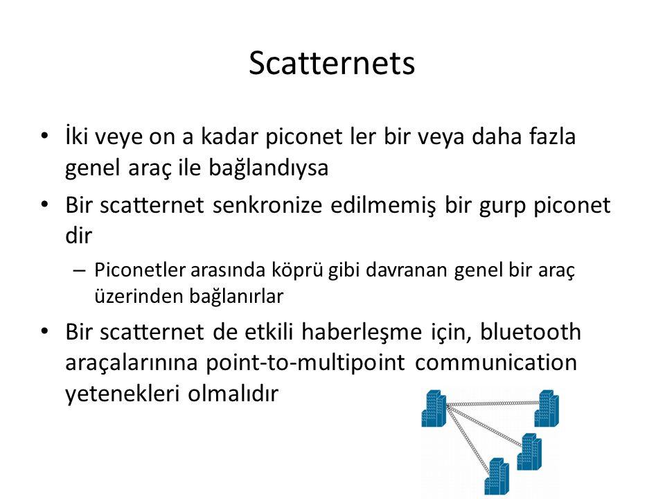 Scatternets İki veye on a kadar piconet ler bir veya daha fazla genel araç ile bağlandıysa. Bir scatternet senkronize edilmemiş bir gurp piconet dir.