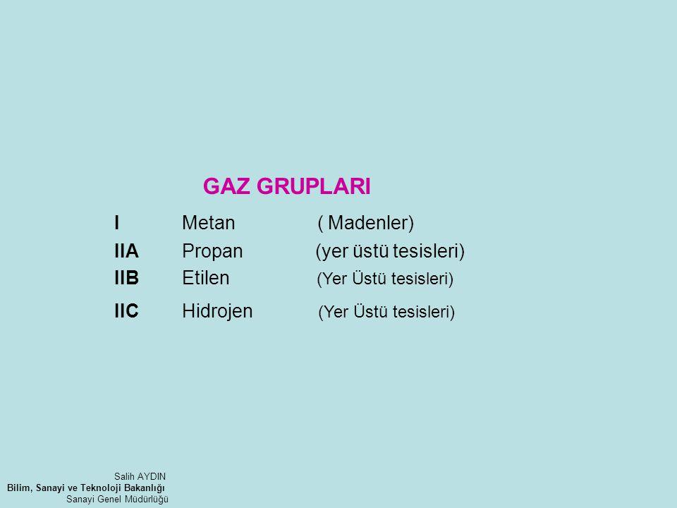 GAZ GRUPLARI I Metan ( Madenler) IIA Propan (yer üstü tesisleri)