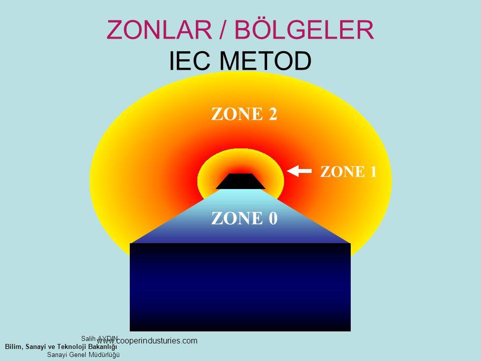 ZONLAR / BÖLGELER IEC METOD