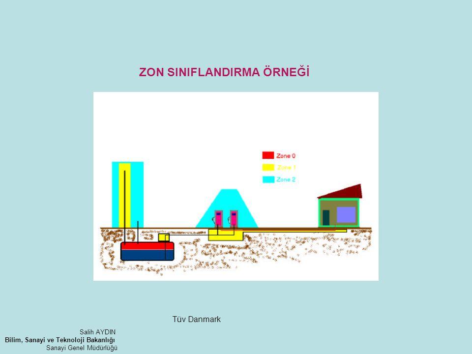ZON SINIFLANDIRMA ÖRNEĞİ