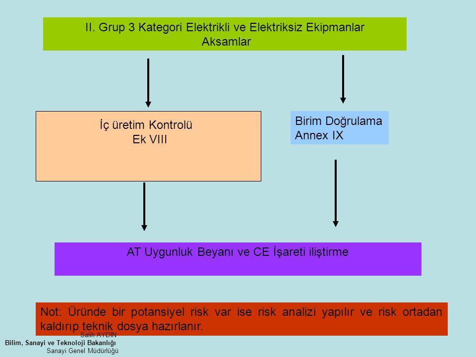 II. Grup 3 Kategori Elektrikli ve Elektriksiz Ekipmanlar Aksamlar