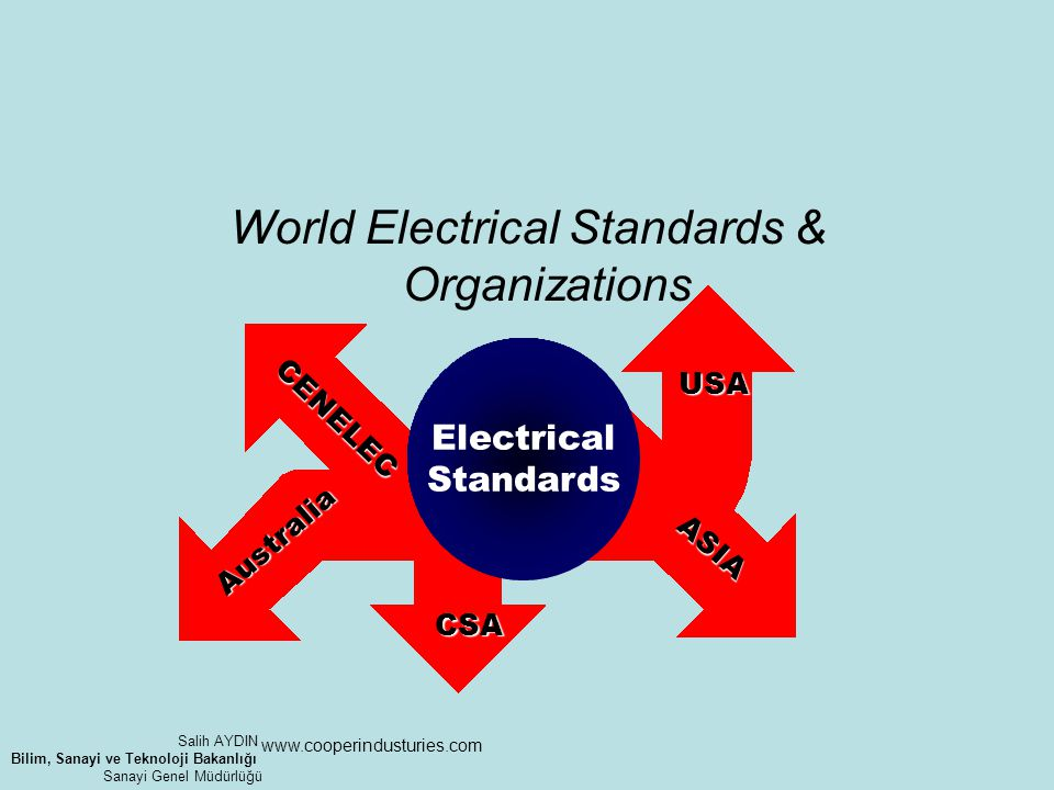 World Electrical Standards & Organizations