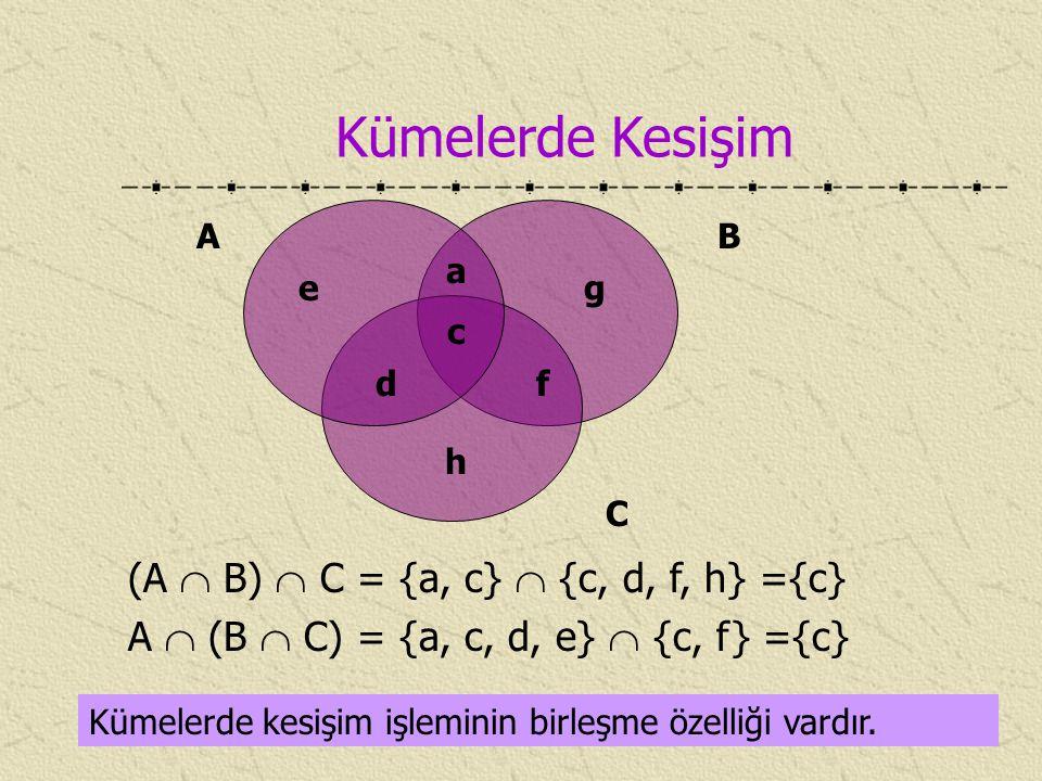 Kümelerde Kesişim (A  B)  C = {a, c}  {c, d, f, h} ={c}