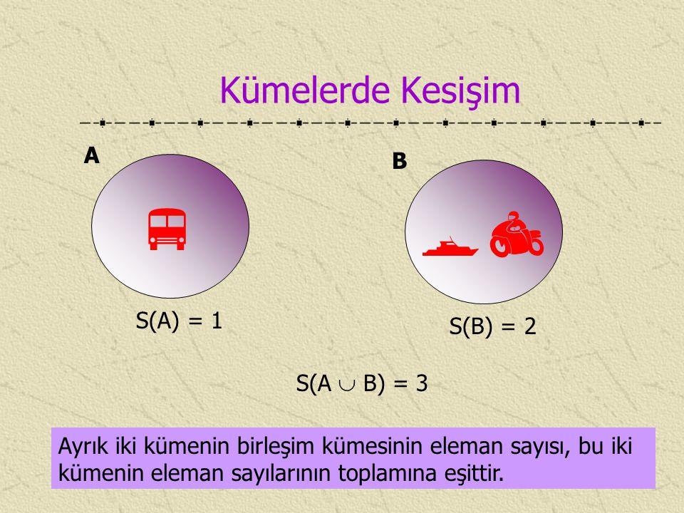   Kümelerde Kesişim A B S(A) = 1 S(B) = 2 S(A  B) = 3
