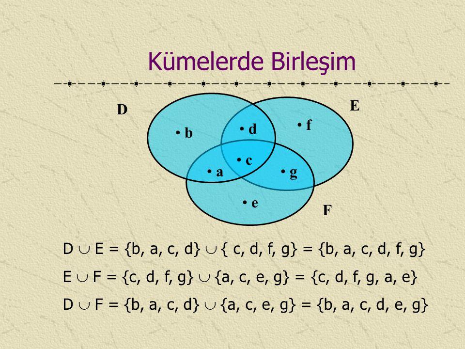 Kümelerde Birleşim b a c d e f g D E F