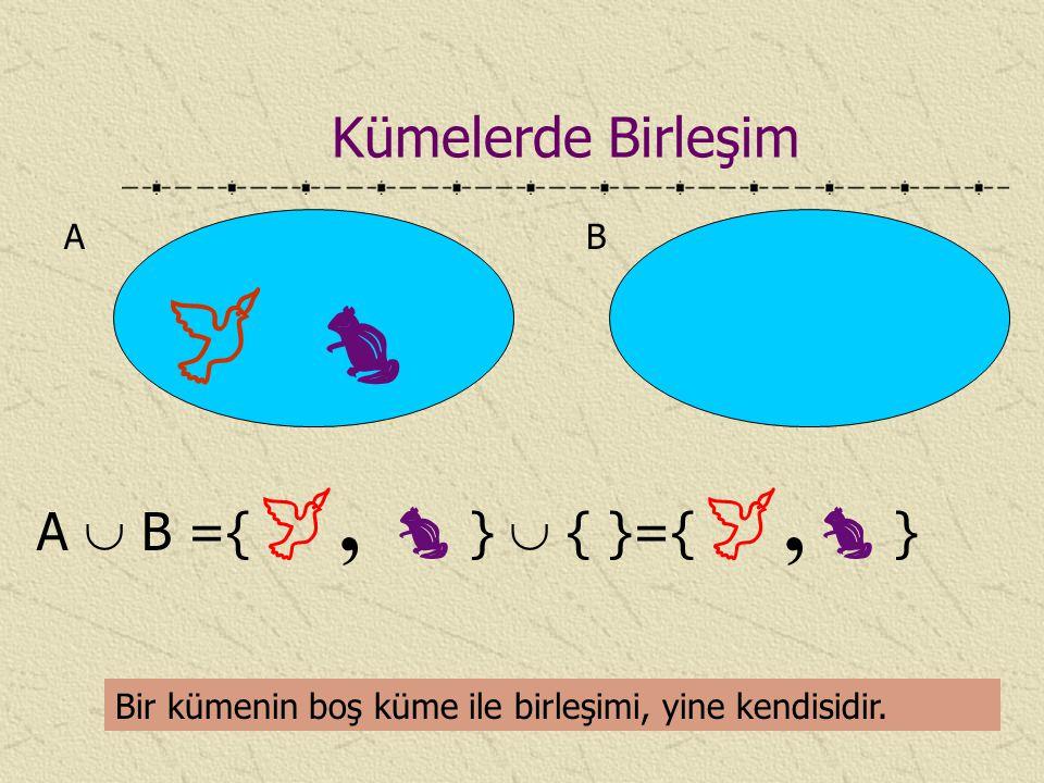   Kümelerde Birleşim A  B ={, }  { }={,} A B