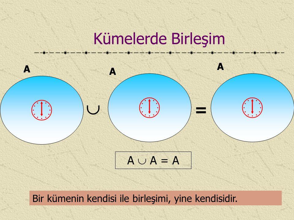     = Kümelerde Birleşim A  A = A A A A