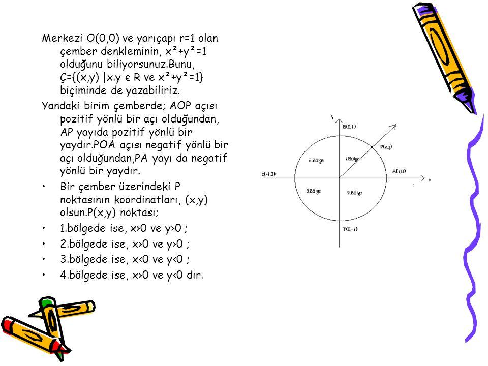 Merkezi O(0,0) ve yarıçapı r=1 olan çember denkleminin, x²+y²=1 olduğunu biliyorsunuz.Bunu, Ç={(x,y) |x.y є R ve x²+y²=1} biçiminde de yazabiliriz.