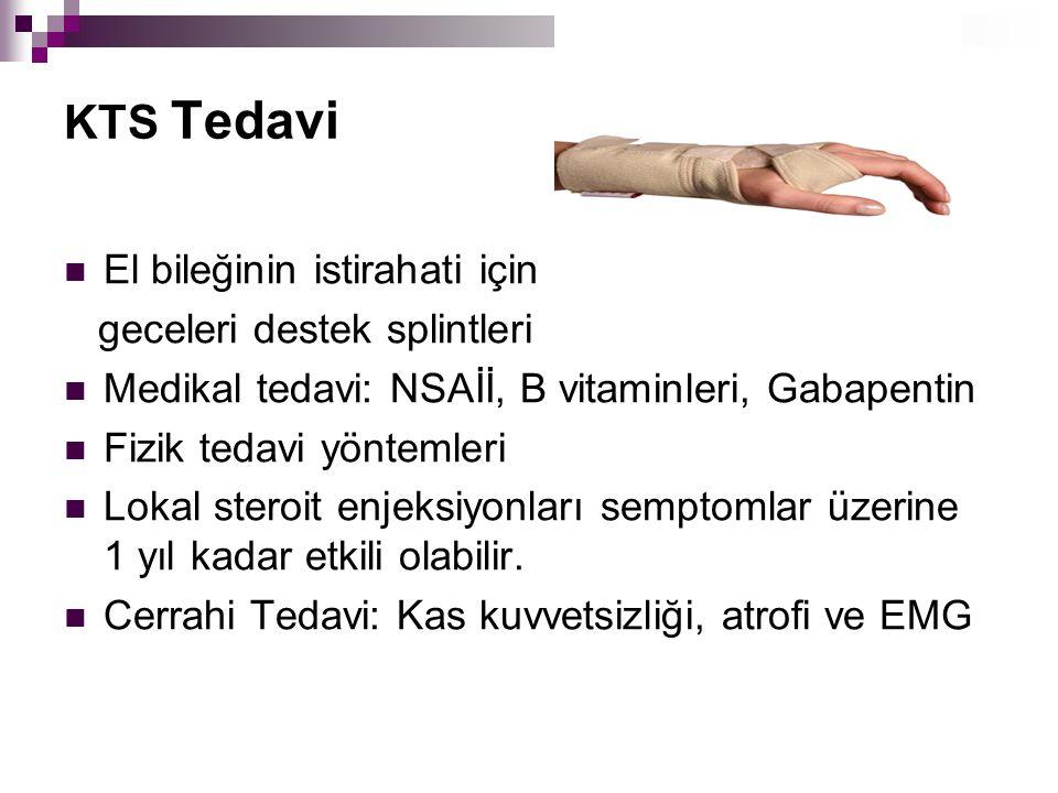 KTS Tedavi El bileğinin istirahati için geceleri destek splintleri