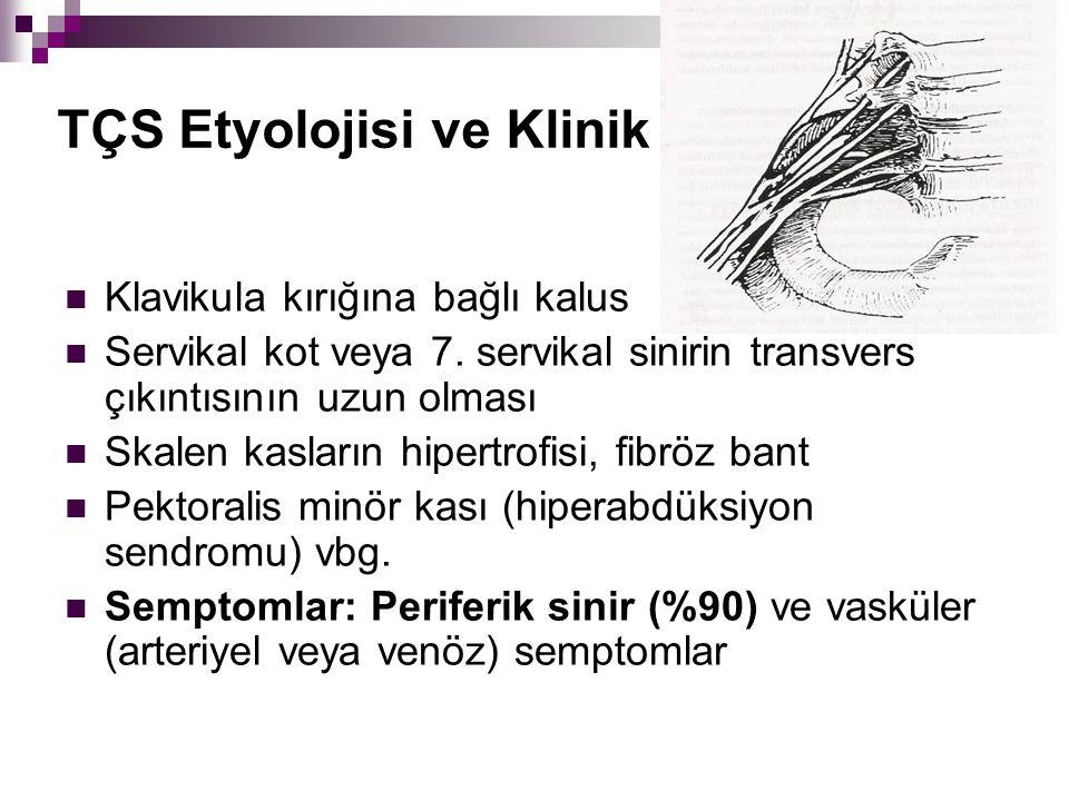 TÇS Etyolojisi ve Klinik