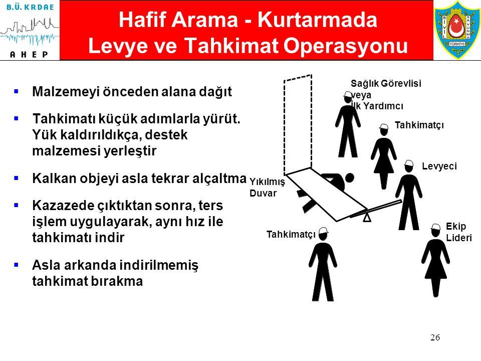 Hafif Arama - Kurtarmada Levye ve Tahkimat Operasyonu