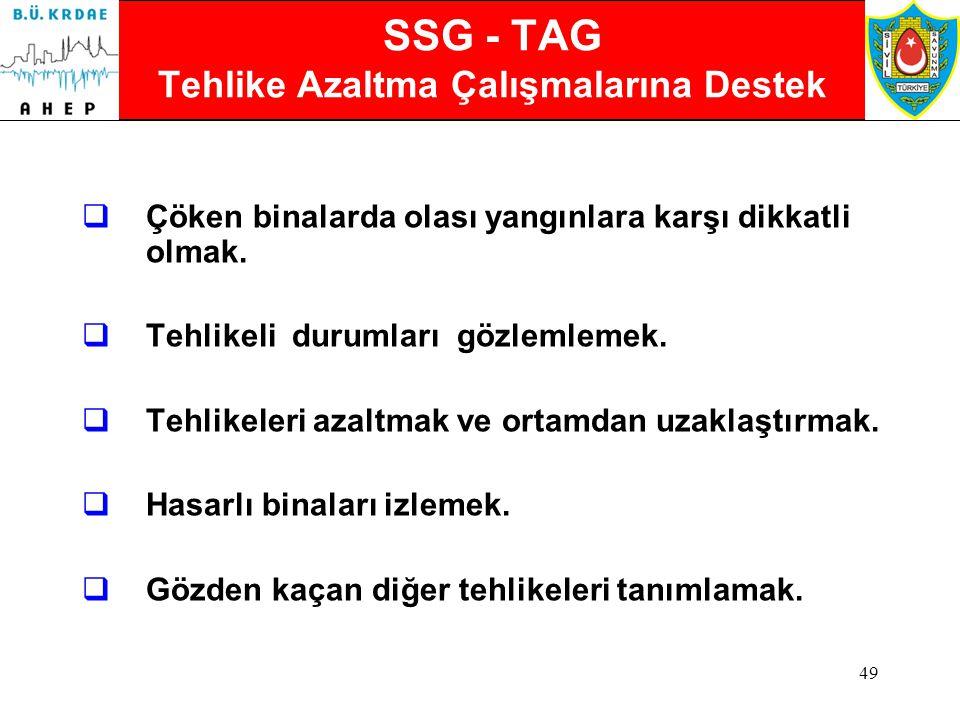 SSG - TAG Tehlike Azaltma Çalışmalarına Destek