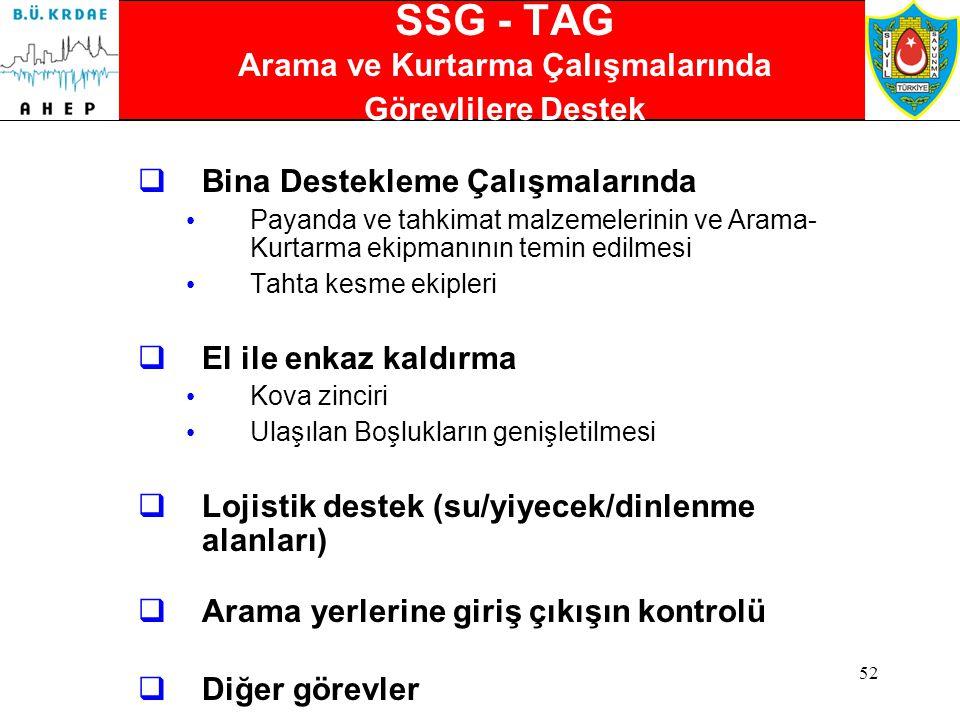 SSG - TAG Arama ve Kurtarma Çalışmalarında Görevlilere Destek
