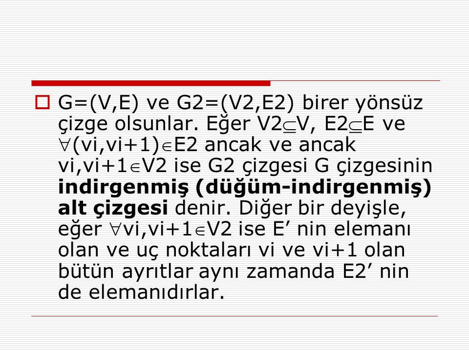 G=(V,E) ve G2=(V2,E2) birer yönsüz çizge olsunlar