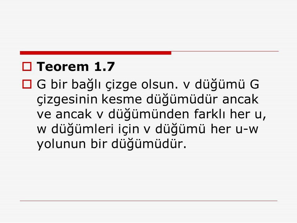 Teorem 1.7