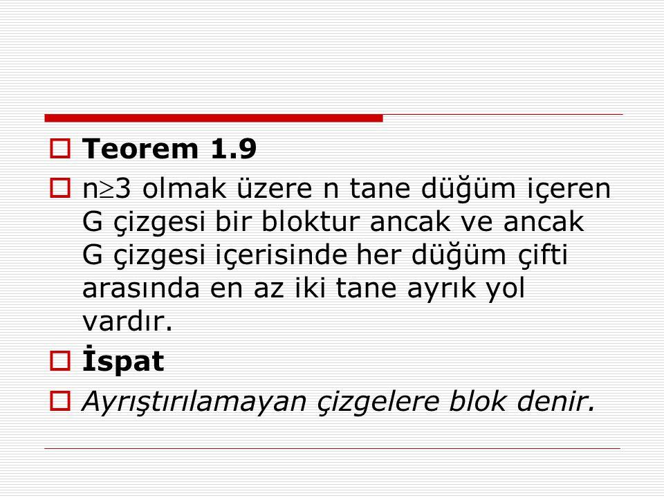 Teorem 1.9
