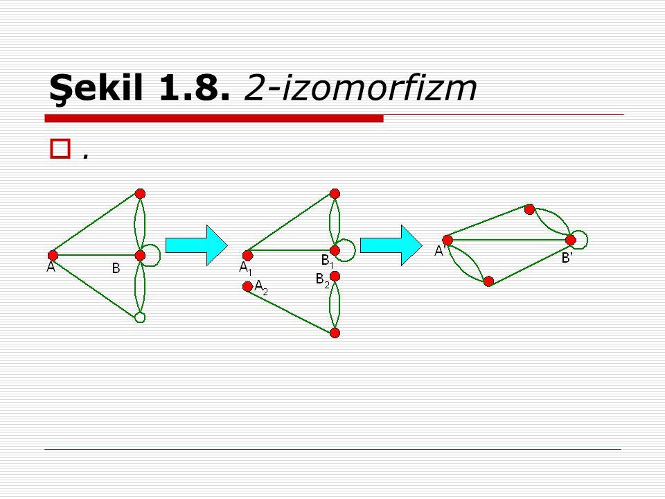Şekil 1.8. 2-izomorfizm .