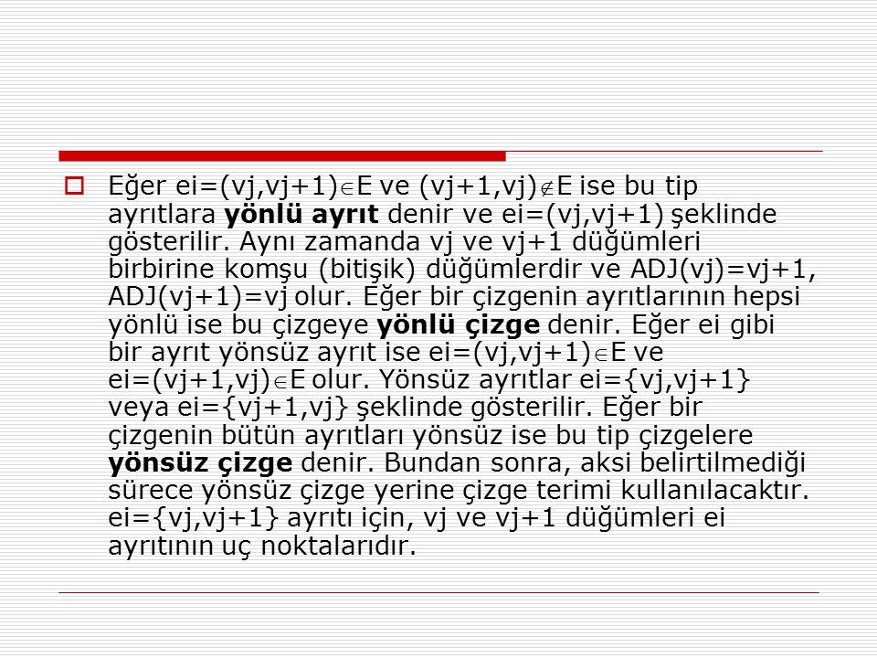 Eğer ei=(vj,vj+1)E ve (vj+1,vj)E ise bu tip ayrıtlara yönlü ayrıt denir ve ei=(vj,vj+1) şeklinde gösterilir.