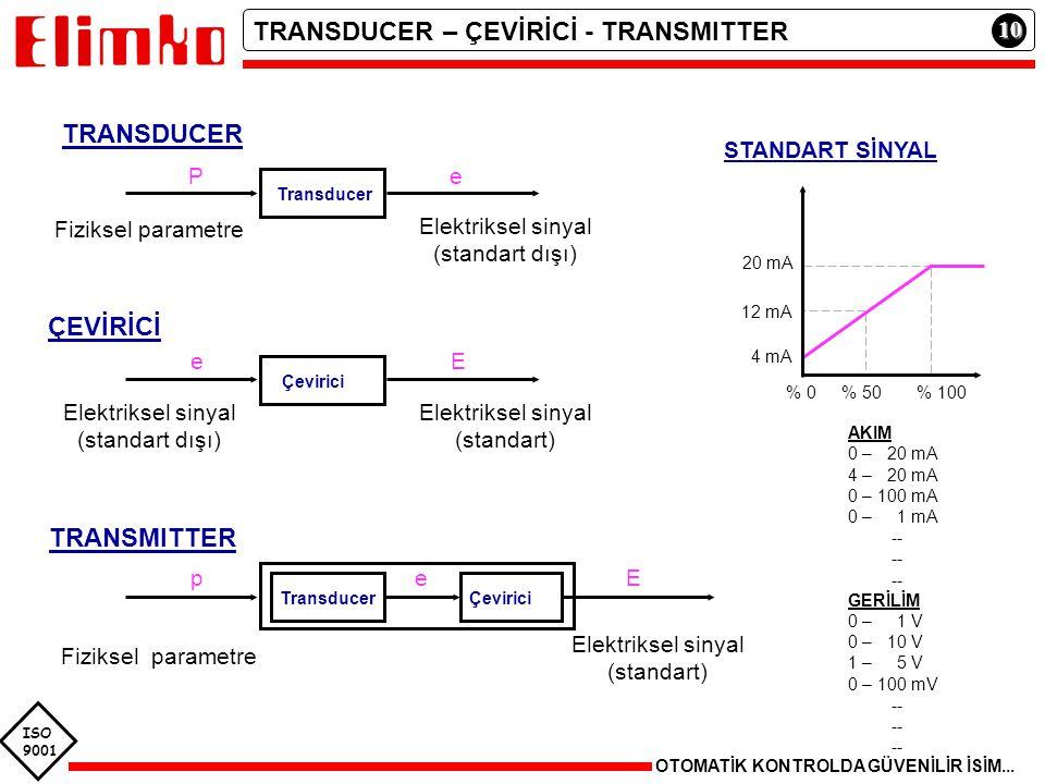 TRANSDUCER ÇEVİRİCİ TRANSMITTER