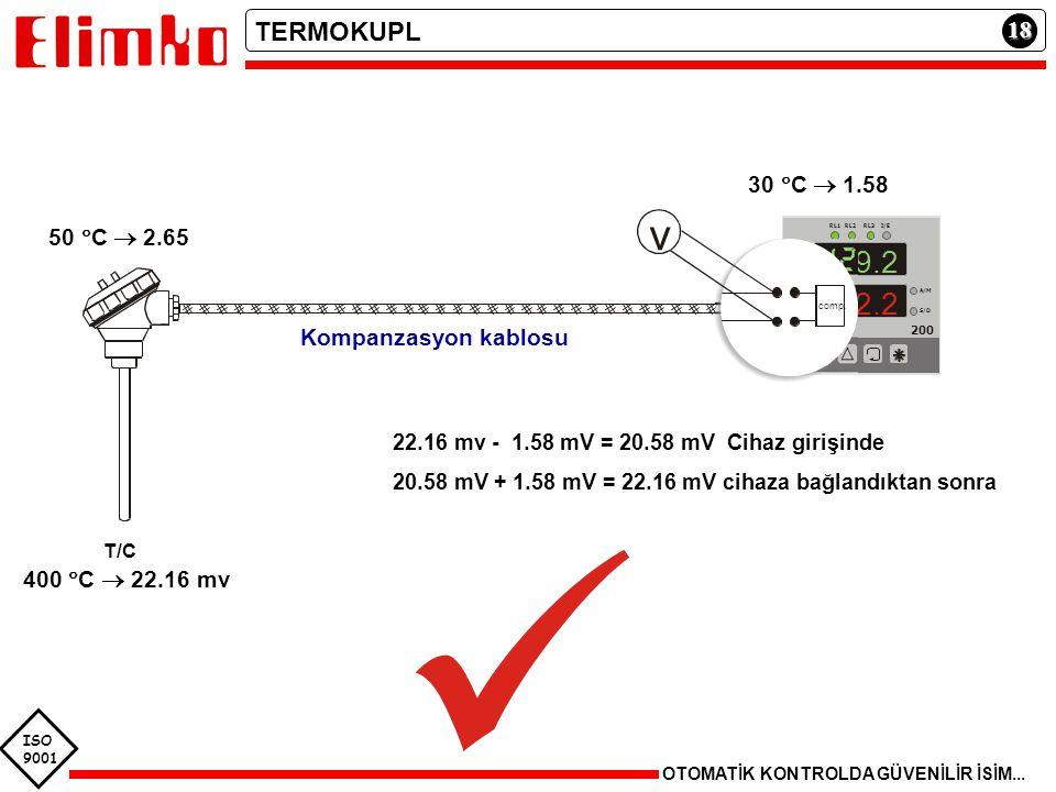 TERMOKUPL 18. 30 C  1.58. v. 50 C  2.65. RL1. RL2. RL3. I/E. 129.2. 122.2. A/M. comp.