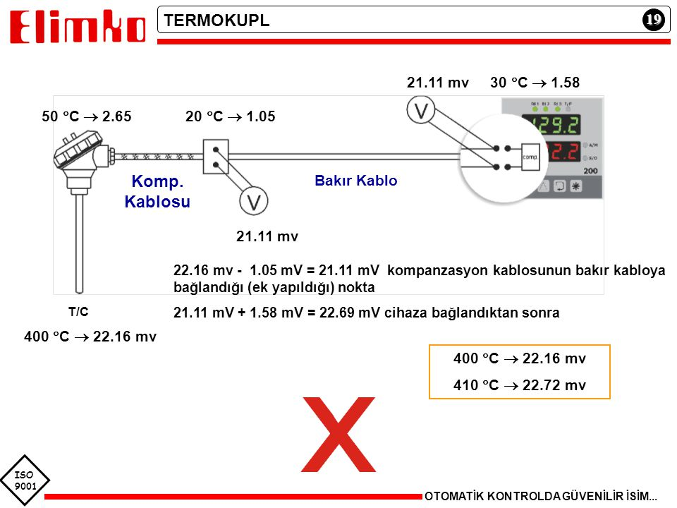 T/C TERMOKUPL Komp. Kablosu 19 21.11 mv Bakır Kablo 50 C  2.65