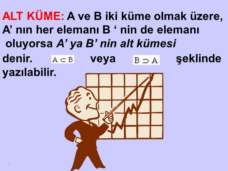 oluyorsa A' ya B' nin alt kümesi denir. veya şeklinde yazılabilir.
