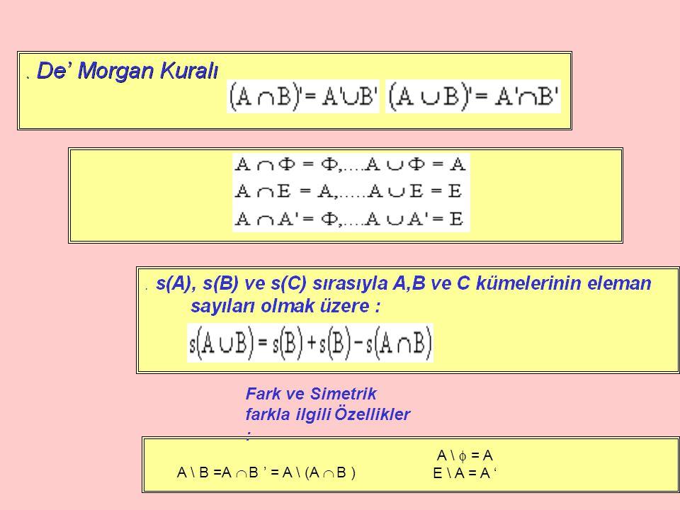 Fark ve Simetrik farkla ilgili Özellikler :