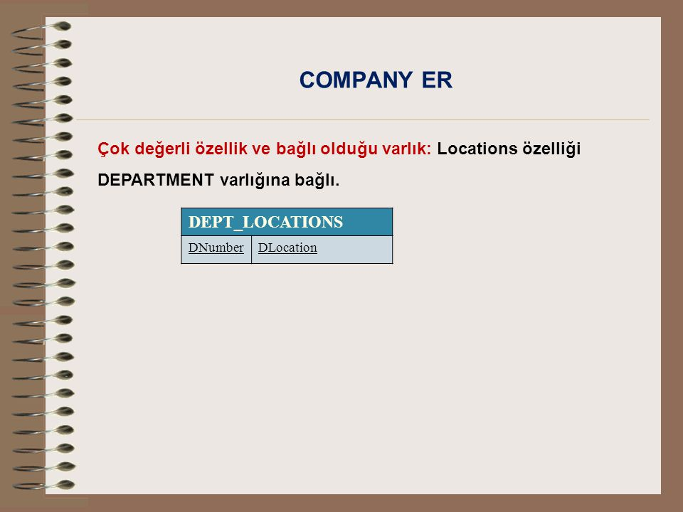 COMPANY ER DEPT_LOCATIONS