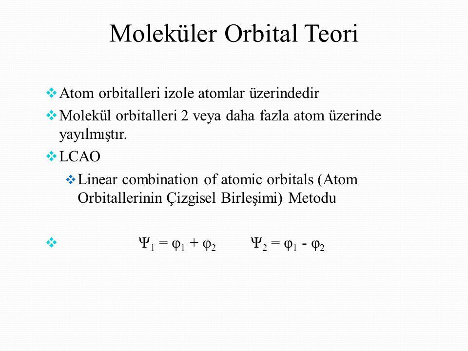 Moleküler Orbital Teori