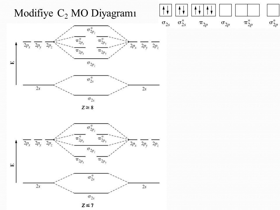 Modifiye C2 MO Diyagramı