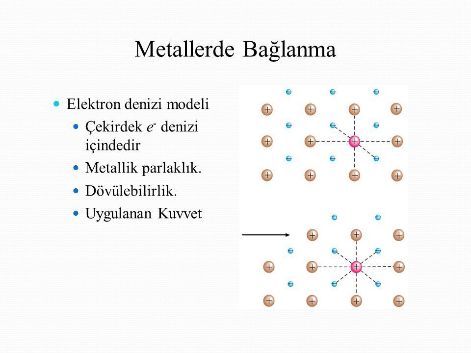 Metallerde Bağlanma Elektron denizi modeli