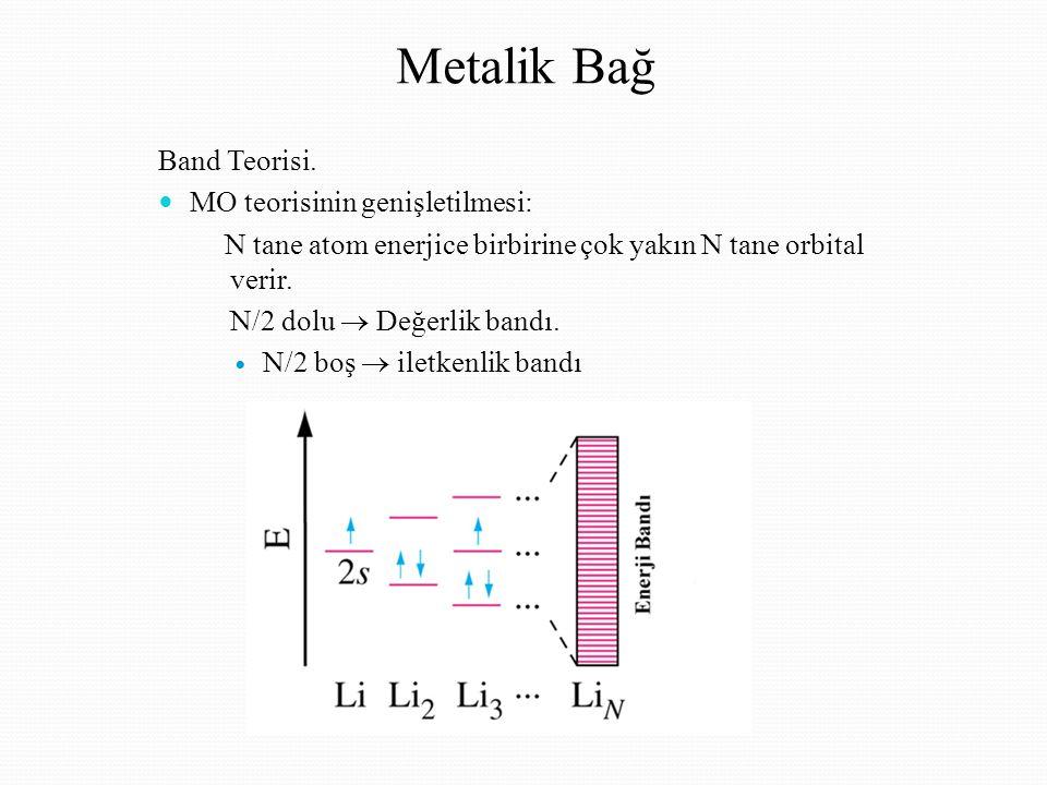 Metalik Bağ Band Teorisi. MO teorisinin genişletilmesi: