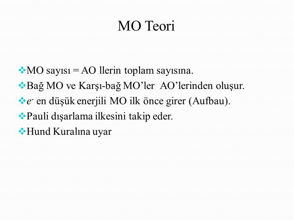 MO Teori MO sayısı = AO llerin toplam sayısına.