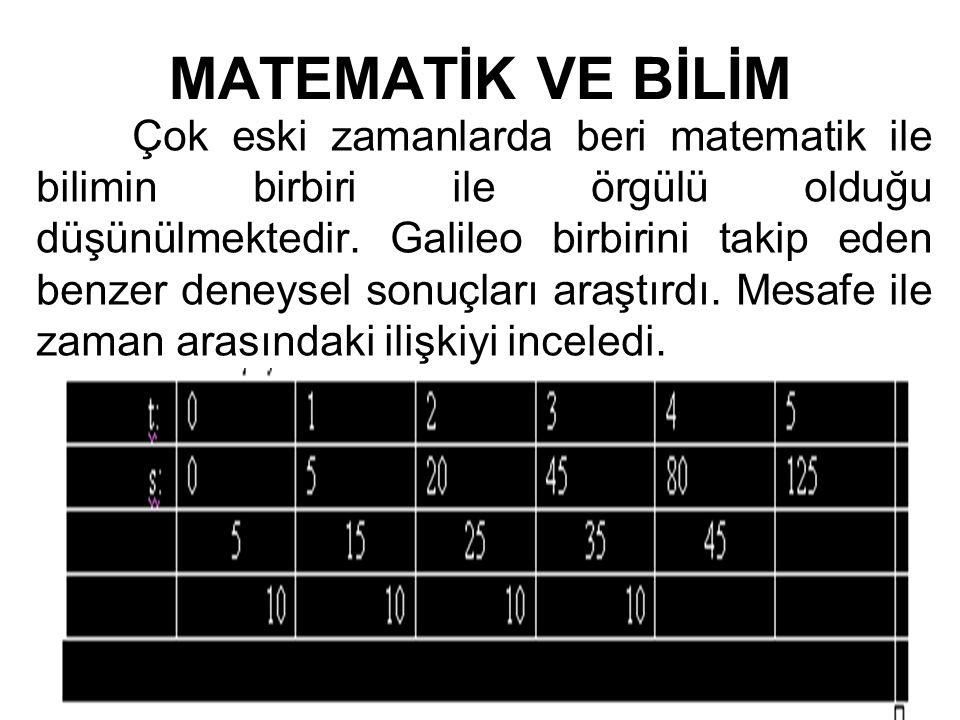 MATEMATİK VE BİLİM