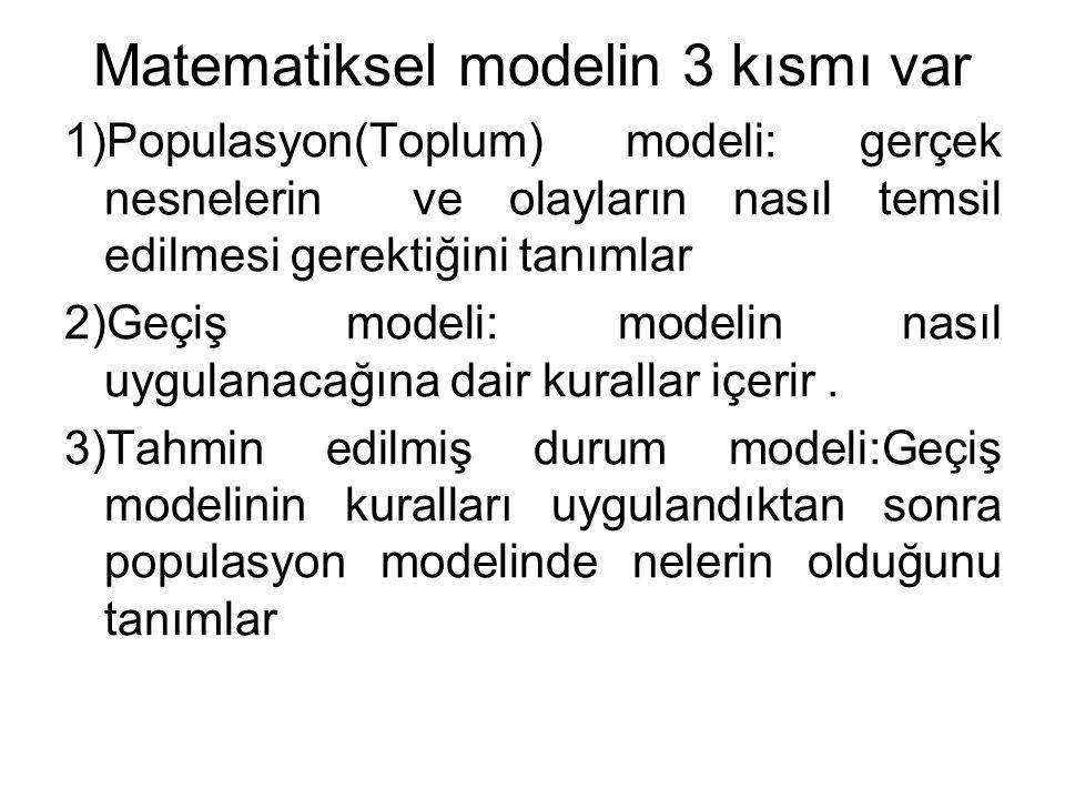 Matematiksel modelin 3 kısmı var