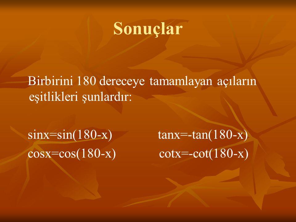 Sonuçlar Birbirini 180 dereceye tamamlayan açıların eşitlikleri şunlardır: sinx=sin(180-x) tanx=-tan(180-x)